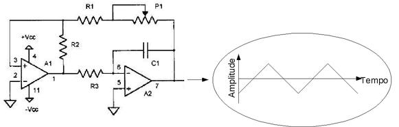 Circuito Oscilador : Detecção de par metro físico químico condutividade