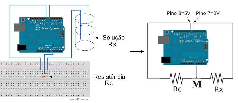 Diagrama do circuito de um condutivímetro usando o Arduino.